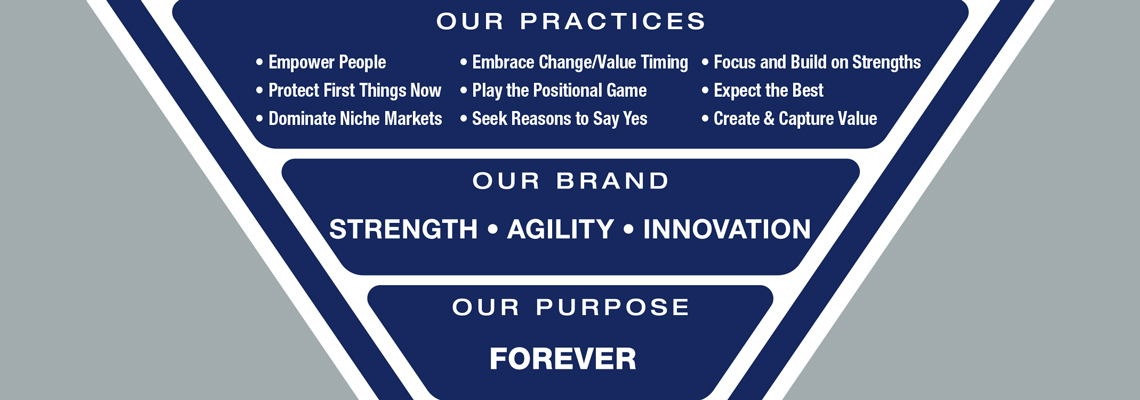 Interior-Mission-Purpose-Statement